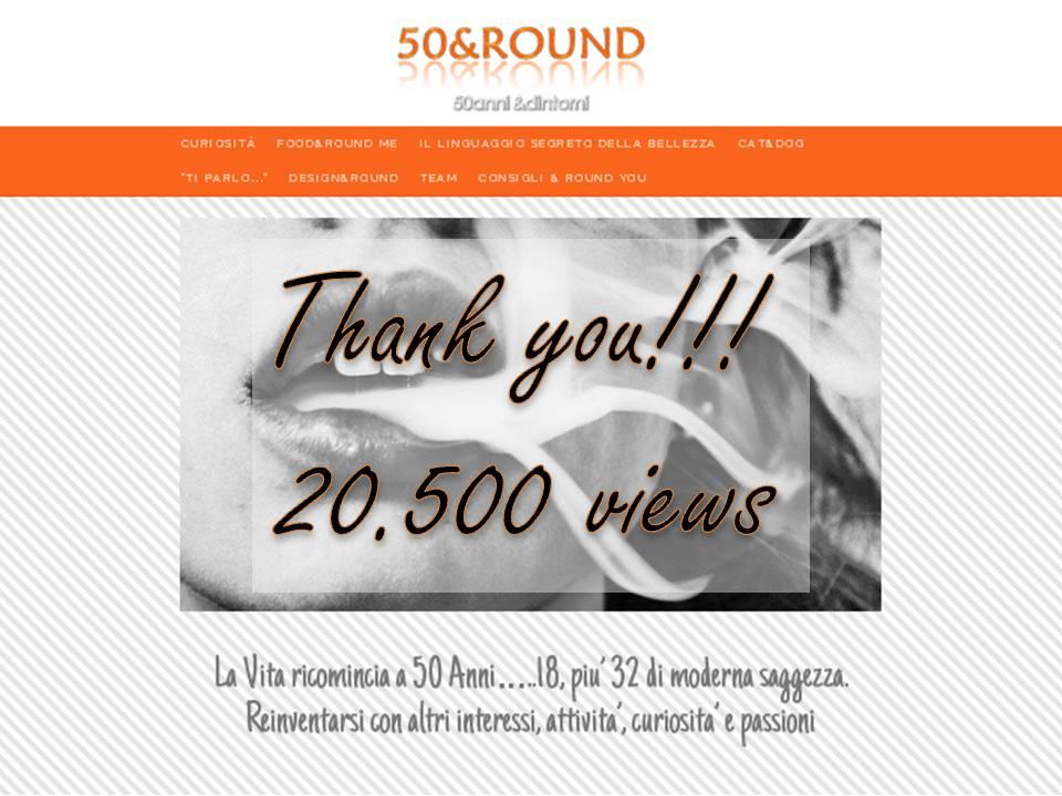 THANK YOU!!!20.500 VIEWS